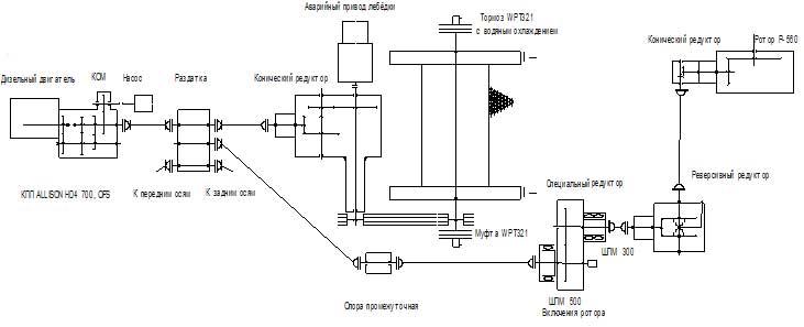 Схема силовой установки МБУ